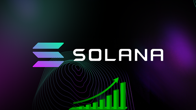 Solana has reached all time high as the bitcoin and altcoin market temporarily declines
